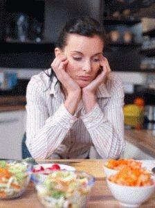 Потеря аппетита у больного
