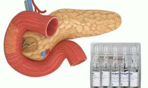 Инструкция по применению Гордокса при панкреатите