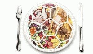 Грамотная диета
