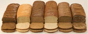 Разнообразие хлебной продукции