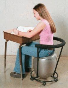Правильное сидение на стуле