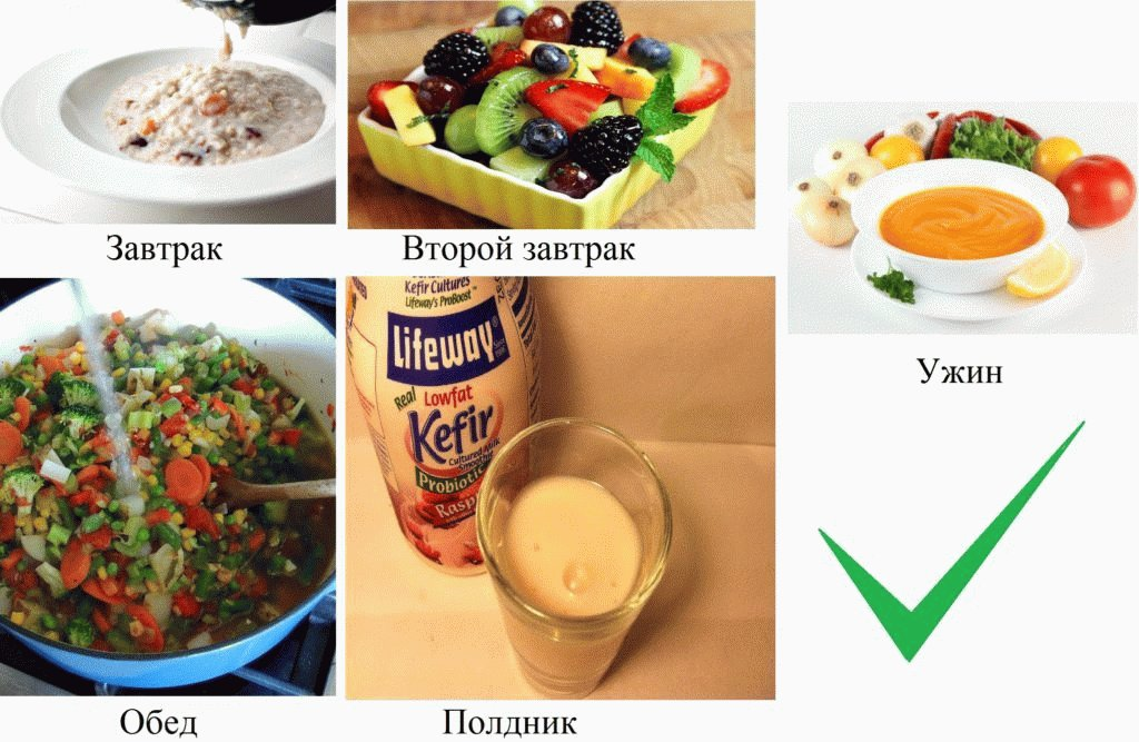 Диета при описторхозе: таблица продуктов и меню на день