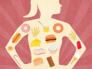 Правильный метаболизм