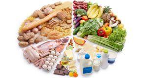 Многоразовое питание