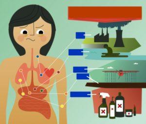 Ядовитые вещества в организме